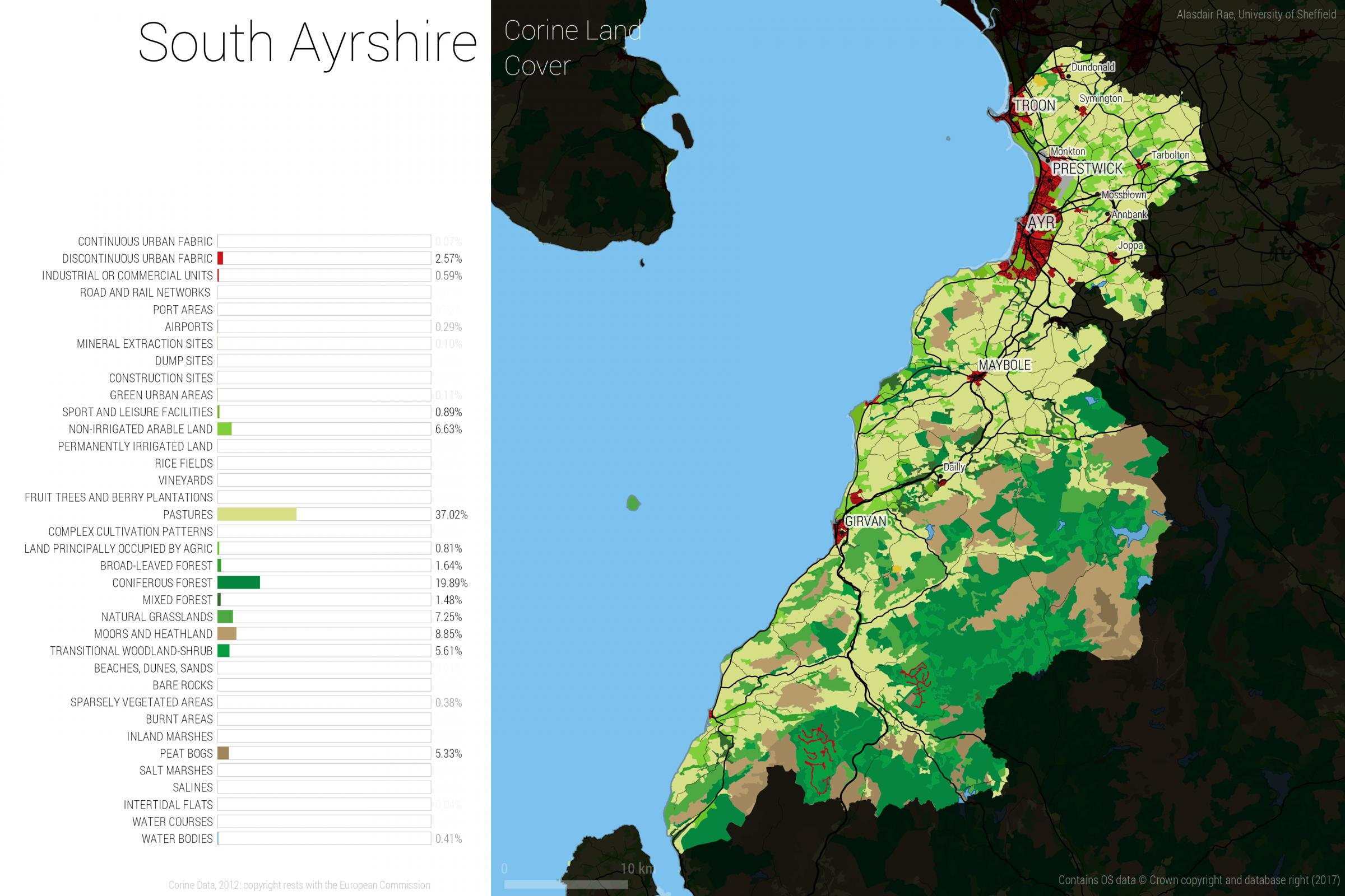 Just three percentage of South Ayrshire is built upon